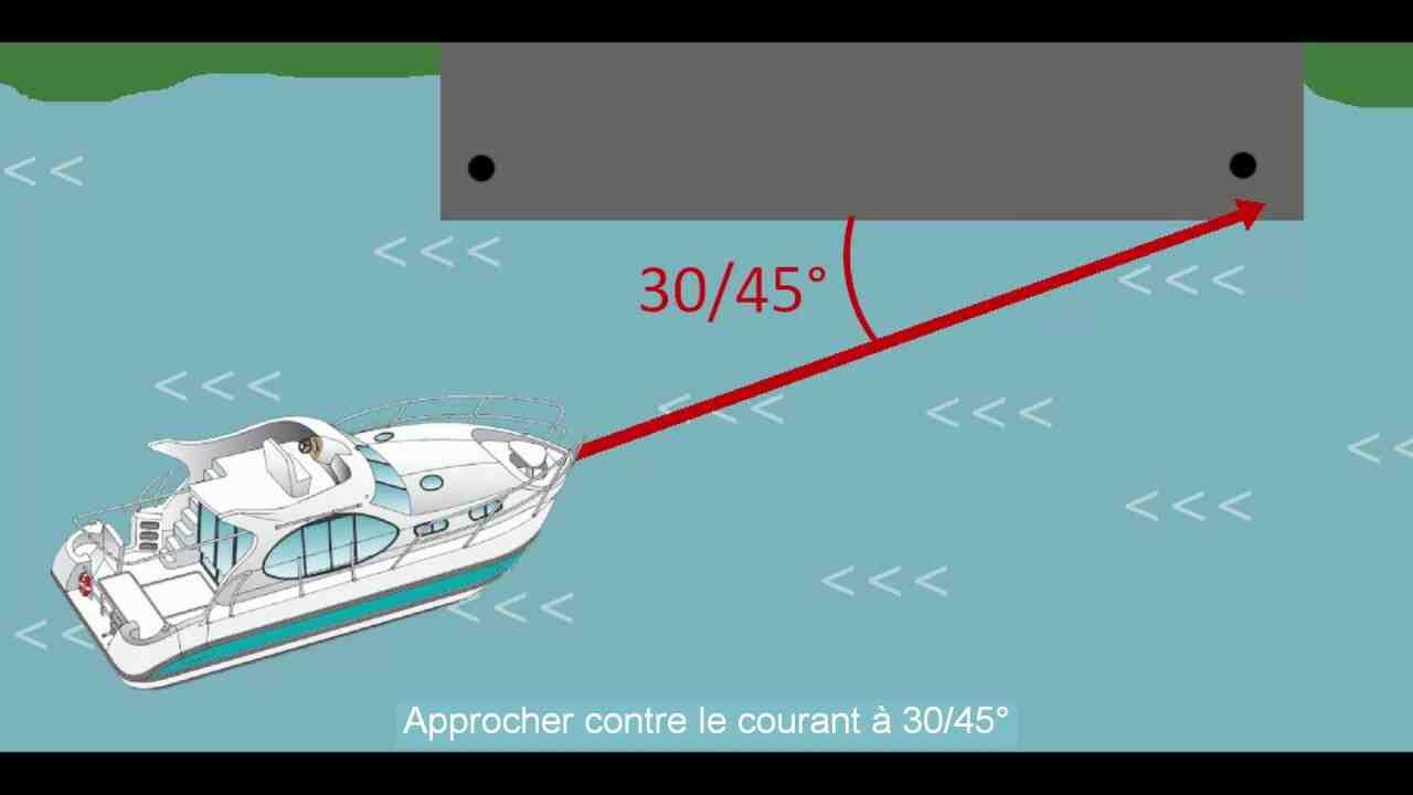 Quelle est la puissance maximale pour un bateau sans licence?