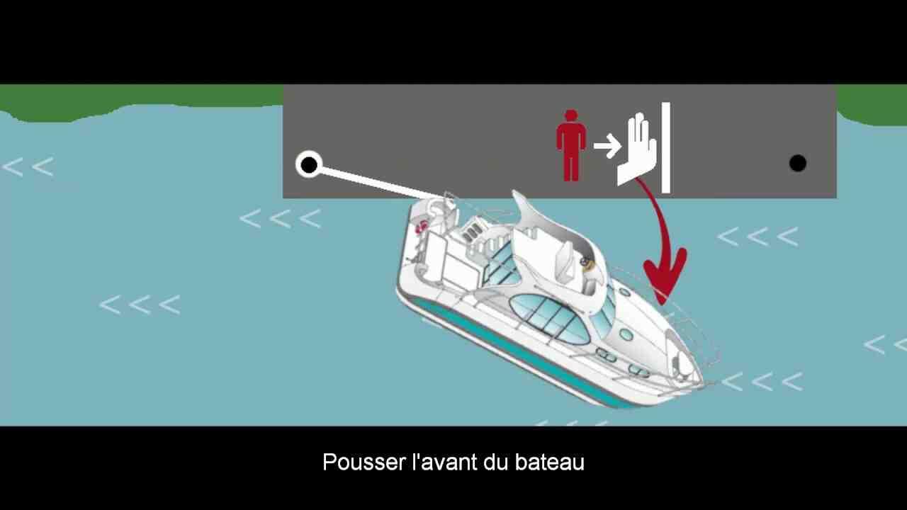 Où puis-je naviguer sur un bateau sans permis?