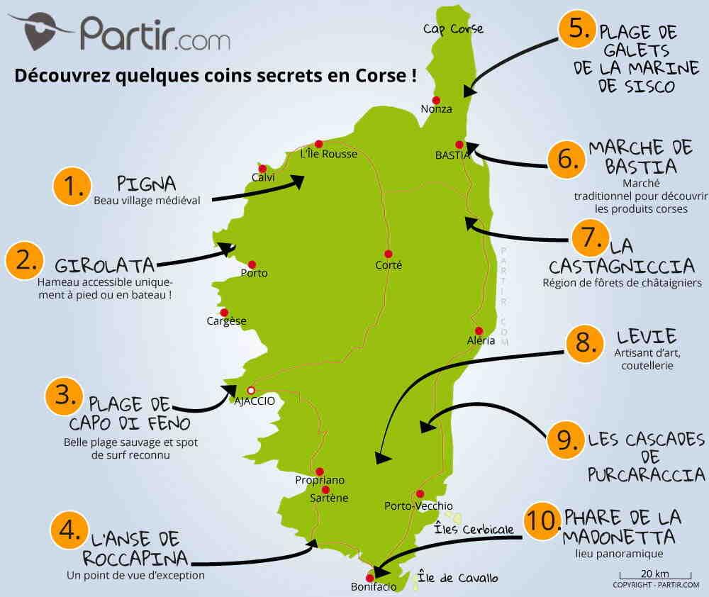 Comment se rendre rapidement en Corse ?