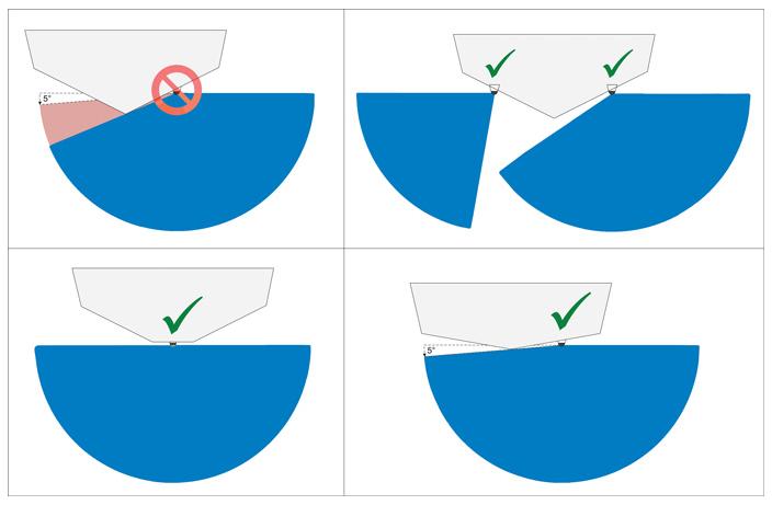 Comment connecter un sondeur à piles ?