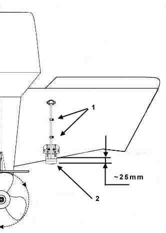 Comment installer la sonde sur le bateau ?